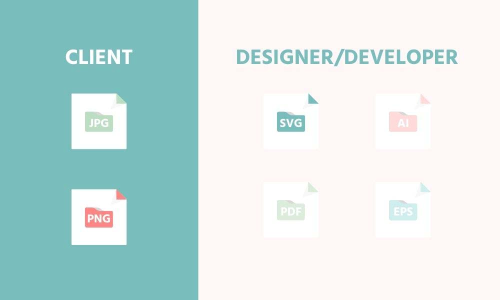logo file types for clients and designers