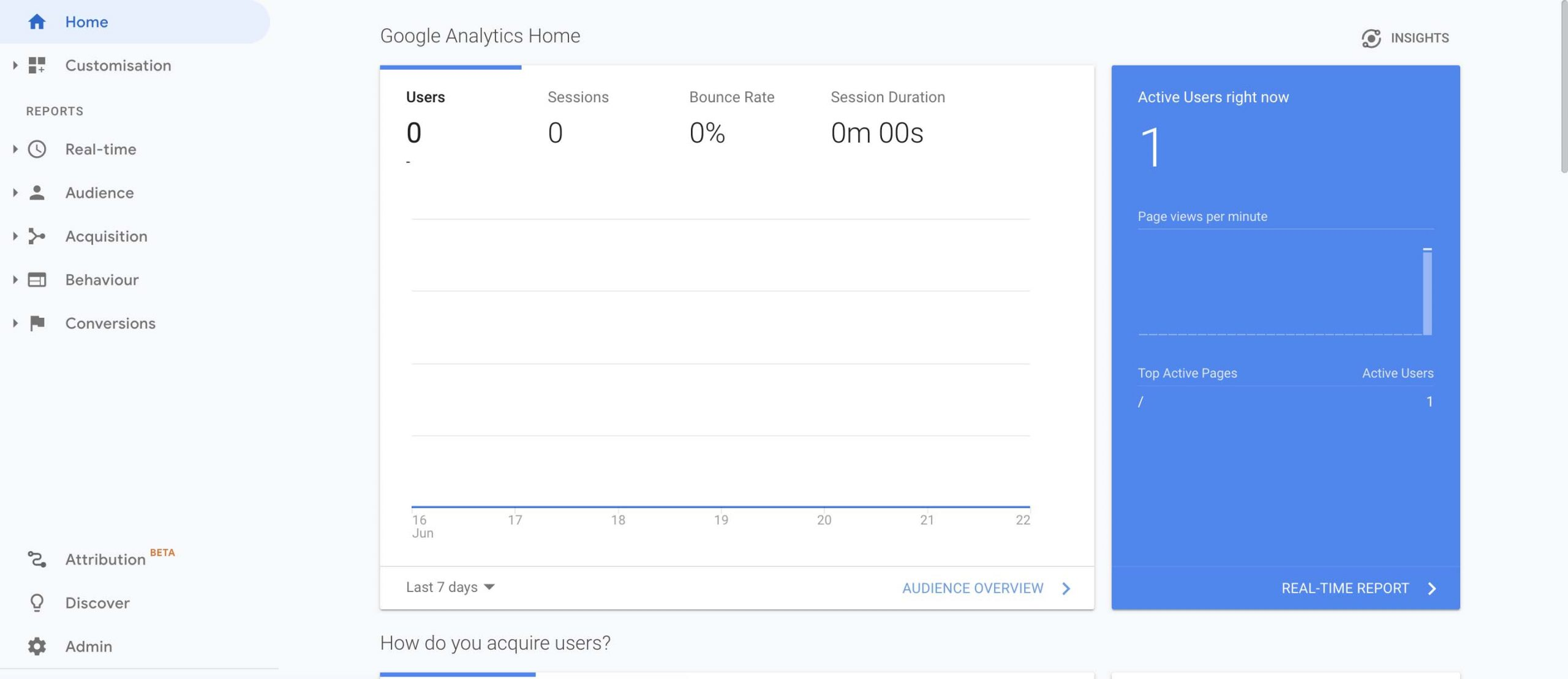 How to Set up Google Analytics: The Complete Guide (with pictures) 39