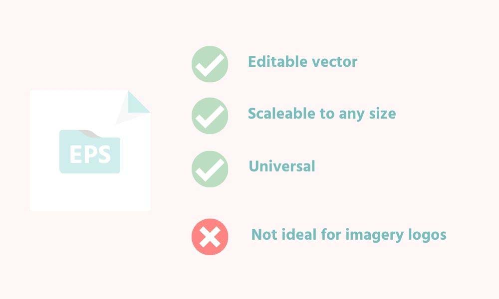 logo file format eps pros and cons