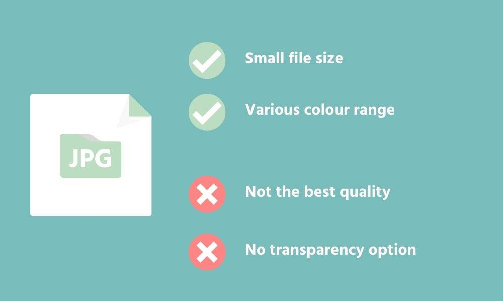 logo file format jpg pros and cons