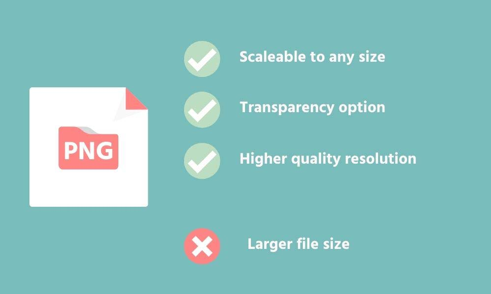 logo file format png pros and cons